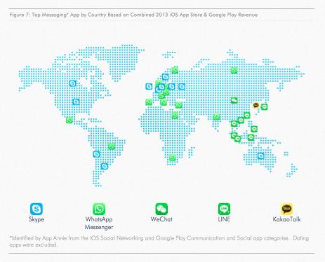 Top Messaging Apps di masing-masing negara