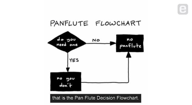 Pan Flute Diagram