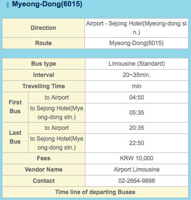 Travelling Korea Day 1 Yoogane Myeongdong Cheonggye Stream Yeuido Park Dan Han River