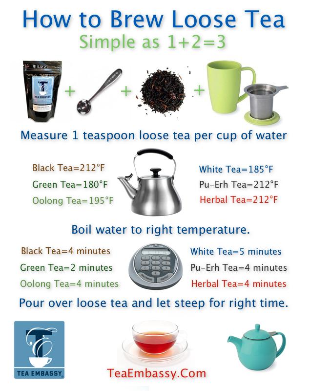 Cara menyeduh teh dari teaembassy.com