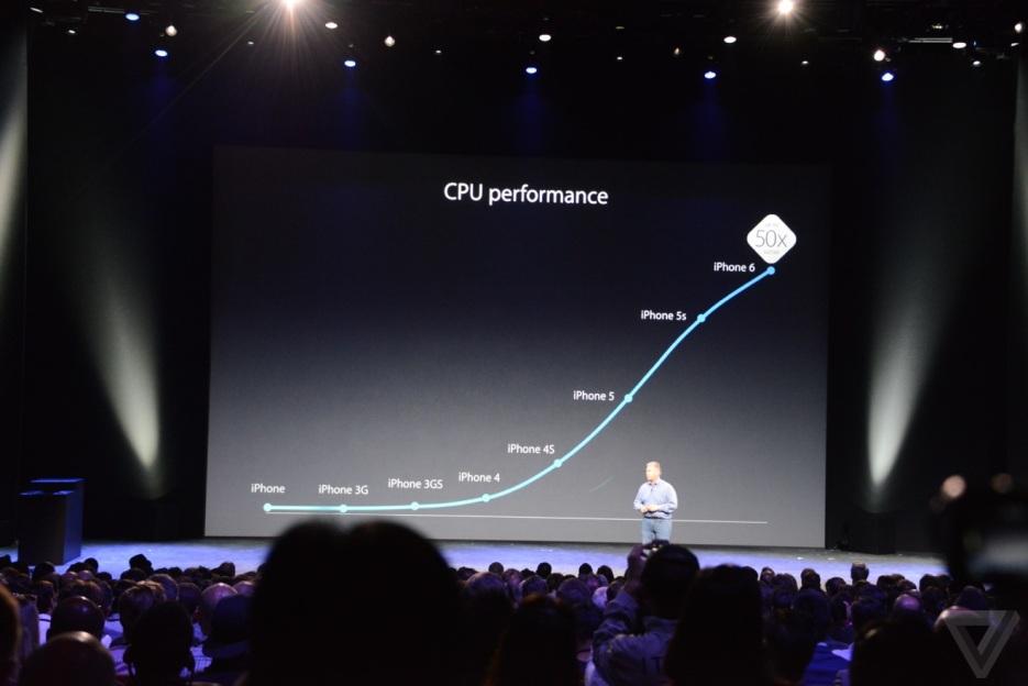 Performa Chip yang baru. sumber: theverge