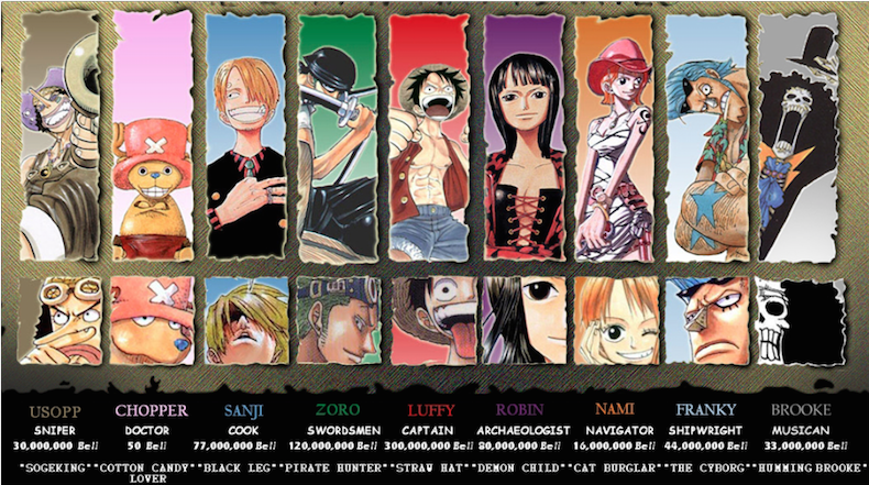 sumber: http://thewinmedia.com/one-piece/news-wanted-crew-luffy-one-piece-wallpaper/