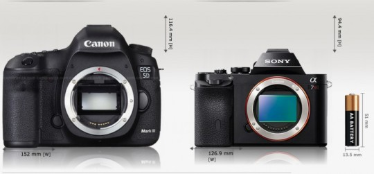 DSLR vs Mirroless (sumber: fstopper.com)