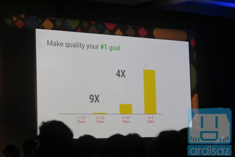 Google For Mobile 2016 - quality